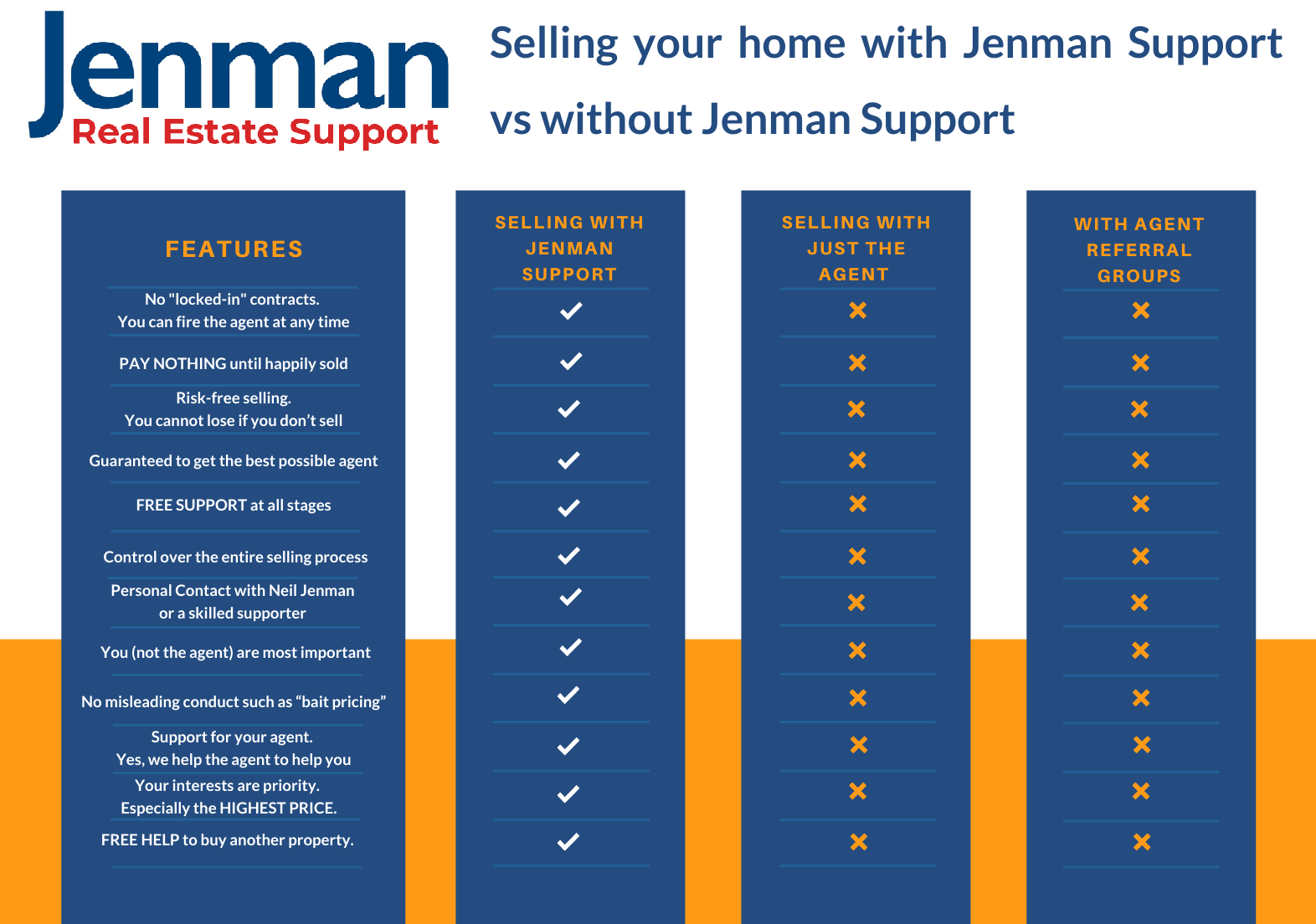 With-vs-Without-Jenman-support-3-1